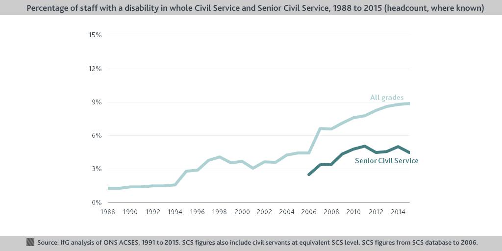 Disability image